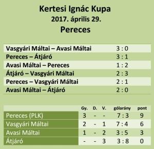 Kertesi_Ignac_Kupa_2017